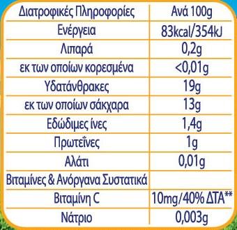 Nestle Βρεφικός Πολτός Φρούτων σε Βαζάκι Μπανάνα, Μήλο, Πορτοκάλι & Μπισκότο 2X130gr
