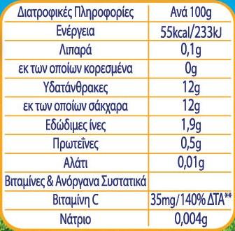 Nestle Βρεφικός Πολτός Φρούτων σε Βαζάκι Μπανάνα, Μήλο & Πορτοκάλι 2x130gr