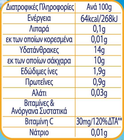 Nestle Φρουτογευματάκι Κοκτέιλ 5 Φρούτων & 3 Δημητριακών 4x100gr