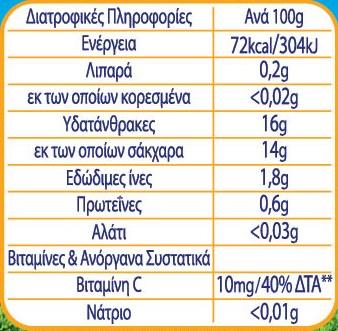 Nestle Βρεφικός Πολτός Φρούτων σε Βαζάκι Κοκτέιλ 4 Φρούτα 2x130gr