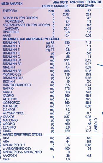 Nestle Γάλα Σκόνη NAN 2 Optipro 400gr