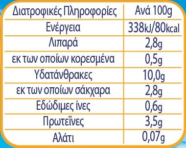 Nestle Βρεφική Τροφή Κοτόπουλο, Ρύζι & Λαχανικά 250gr