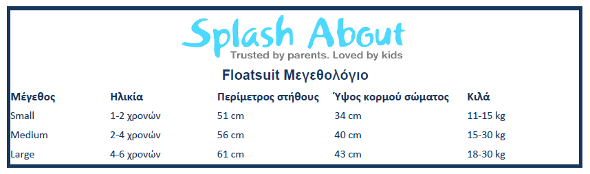 Splash About Floatsuit